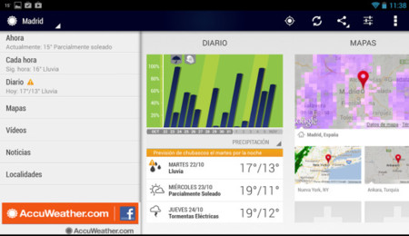 Accuwweather