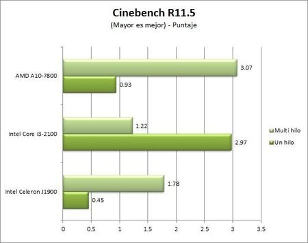 cinebench_benchmark.jpg