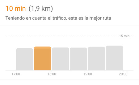 Google Maps para Android te ayuda a evitar la hora punta avisándote del mejor momento para ir a tu destino