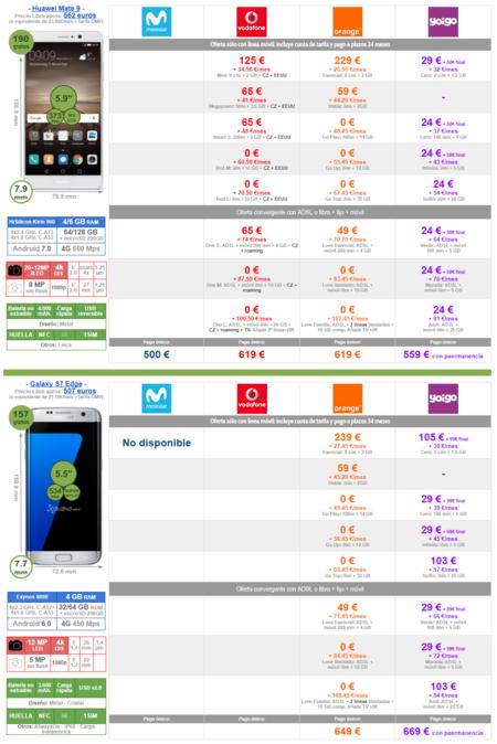 Mejor Precio Samsung Galaxy S7 Huawei Mate 9 Y Huawei P9 Plus Con Pago A Plazos