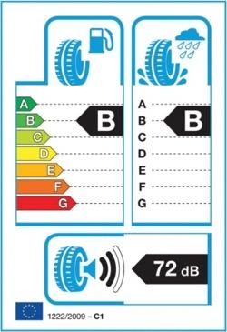Nueva etiqueta europea de neumáticos (modelo tipo)