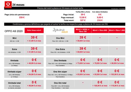 Precios Oppo A9 2020 Con Pago A Plazos Y Tarifas Vodafone