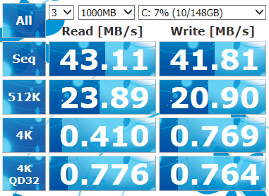 Foto de Pruebas rendimiento HD vs SSD (8/8)