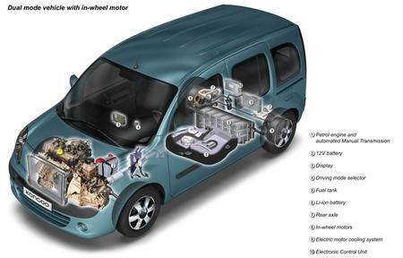 Renault presenta un proyecto de coche híbrido enchufable 4x4
