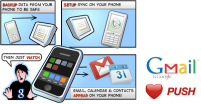 Como configurar Gmail como correo push en el iPhone/iPod touch