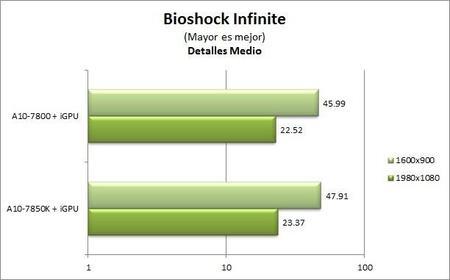 bioshock_infinite.jpg