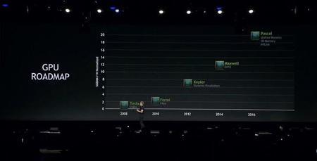 NVIDIA_roadmap_GPUs_Pascal_GTC_2014