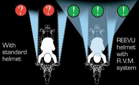 Comparación Sistema Reevu con Casco Normal