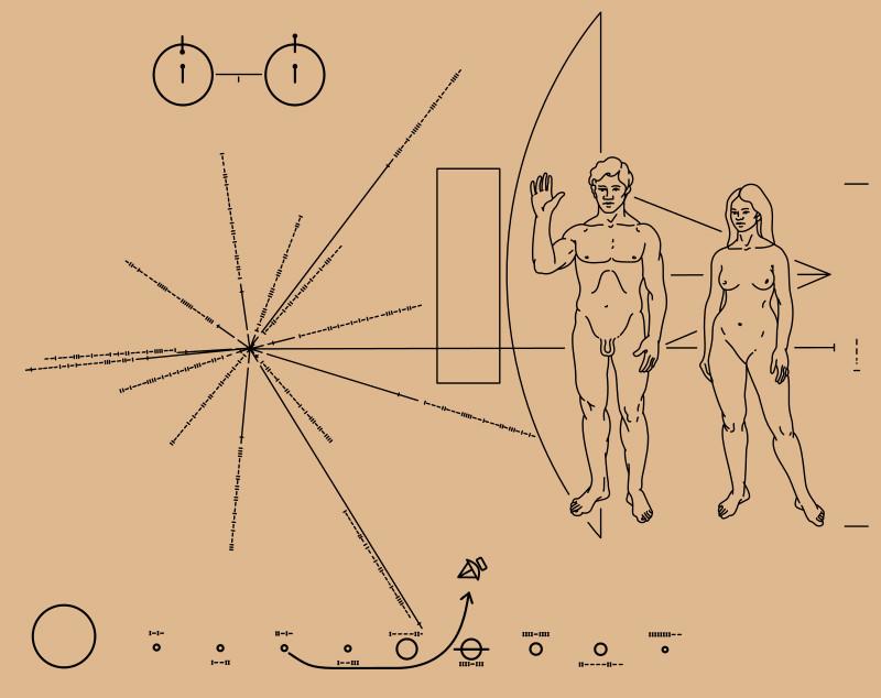 Placa Pioneer 10 y 11
