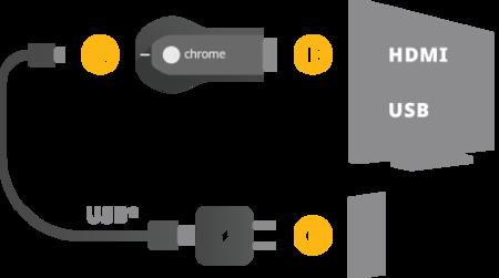 Conectar Chromecast A La