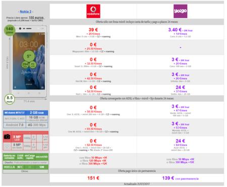 Comparativa Precios Nokia 3 Con Pago A Plazos Vodafone Y Yoigo