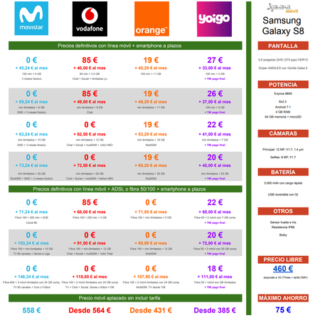 Comparativa Precios Samsung Galaxy S8 Con Tarifas Movistar Vodafone Orange Yoigo