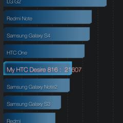 Foto 6 de 23 de la galería htc-desire-816-rendimiento en Xataka Android