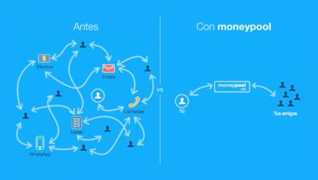 Moneypool quiere que nos olvidemos de la tediosa tarea de juntar dinero entre amigos