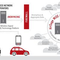 Conociendo en tiempo real el tráfico que nos rodea para tomar mejores decisiones