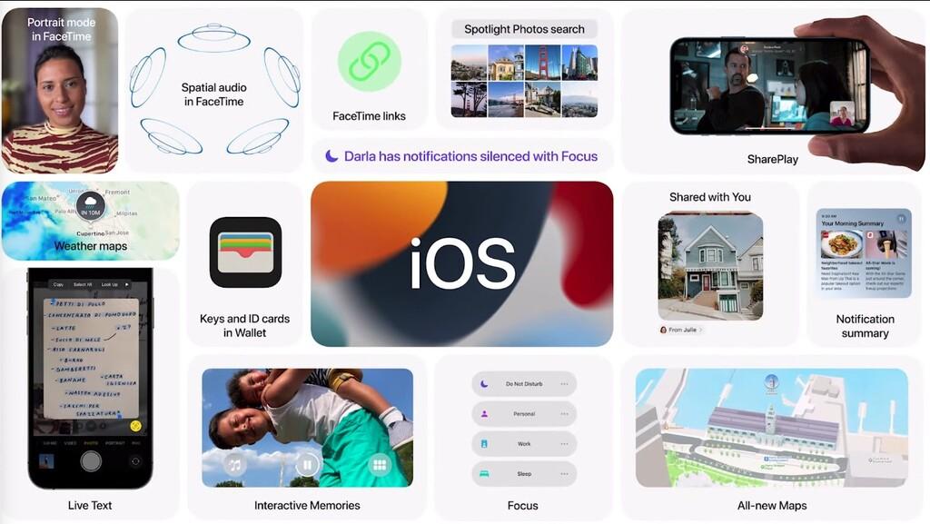 iOS 15 es oficial: nuevas características, funciones y todos los cambios de la última versión del sistema operativo de los iPhone
