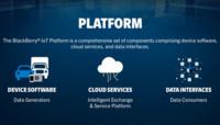 Blackberry abriendo nuevos horizontes con su propia plataforma del IoT
