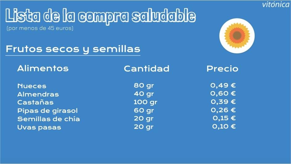 Foto de Lista de la compra saludable (4/7)