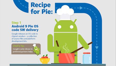 Recipe Pie 01