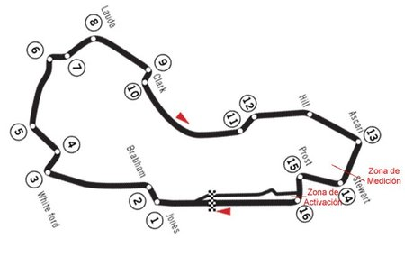 GP Australia F1 2011: la FIA modifica la zona de uso del alerón trasero móvil