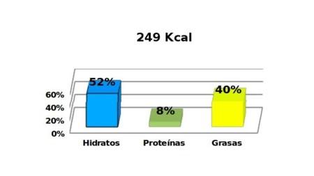 tablaensalada2-14
