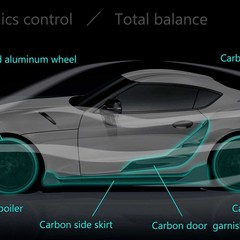 toyota-gr-supra-performance-line-concept-trd