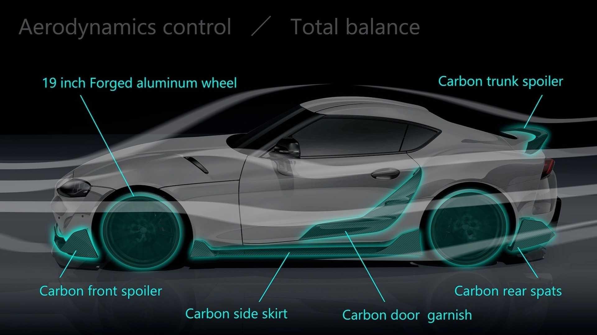 Foto de Toyota GR Supra Performance Line Concept TRD (2/7)