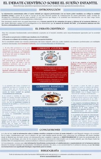 """""""El debate científico sobre el sueño infantil"""", póster en el Congreso de Lactancia de Madrid"""