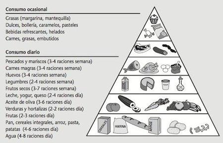 piramidenutric