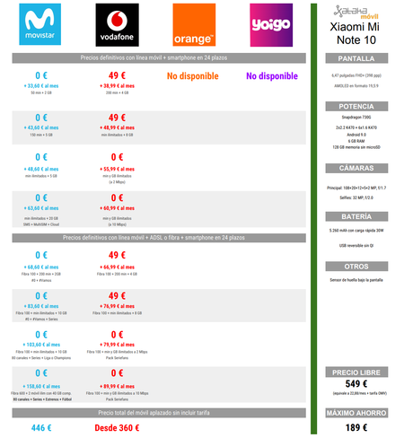 Comparativa Precios A Plazos Del Xiaomi Mi Note 10 Con Movistar Y Vodafone En Navidad