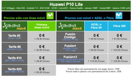 Precios Huawei P10 Lite Con Pago A Plazos Y Tarifas Movistar