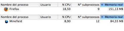 Comparativa de consumo entre Firefox 2.0.0.4 y Minefield (a6)