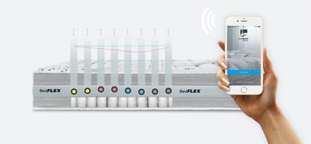 ¡Atención a la última novedad de Flex!, llega el colchón inteligente que analiza nuestro descanso y se adapta a nuestras necesidades