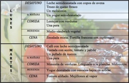 Tu dieta semanal con Vitónica (LXXXII): evitar alimentos azucarados