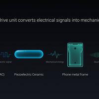 El Xiaomi Mi Mix puede habernos enseñado el futuro del audio en smartphones