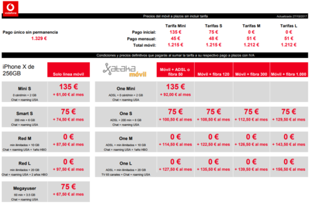 Precios Iphone X 256 Gb Con Tarifas Vodafone