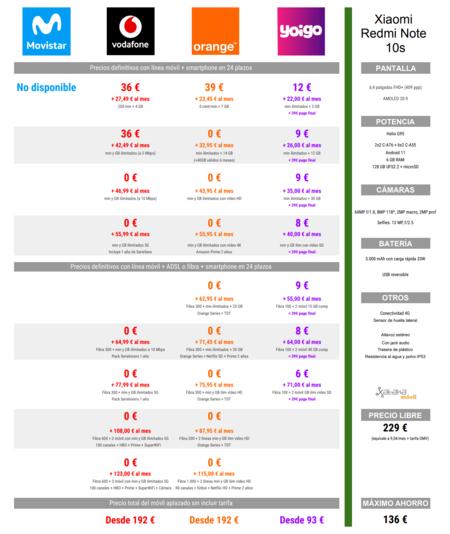 Comparativa De Precios Xiaomi Redmi Note 10s A Plazos Con Tarifas De Vodafone Orange Y Yoigo