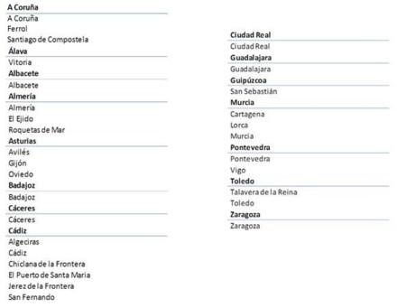 Listado de poblaciones a las que llegará el 4G de Yoigo