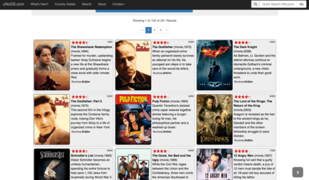 UNoGS o cómo saltarse las geo-limitaciones de Netflix