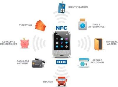 NFC: qué es y para qué sirve