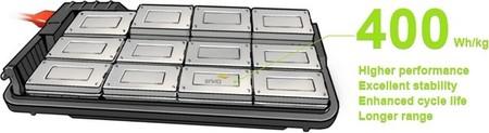 Batería de Envia capaz de alcanzar los 400 Wh
