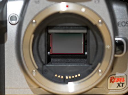 "¿Tiene sentido hablar de ""full frame"" en fotografía digital?"