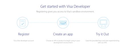 Visa5 3