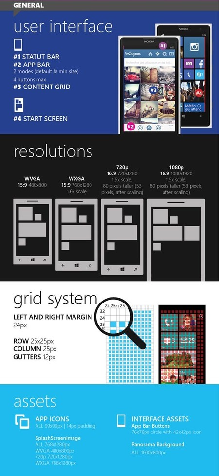Guía de diseño en Windows Phone 8