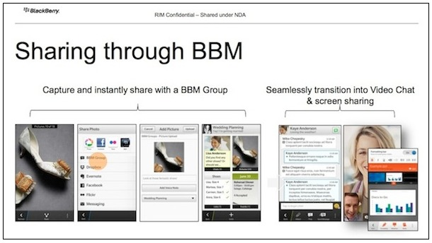 BBM Video