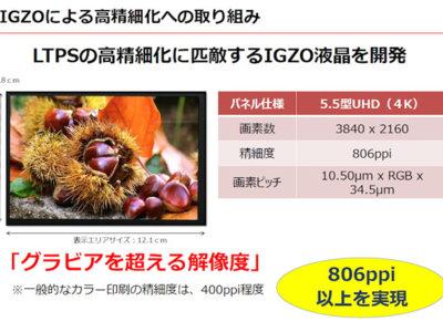 Sharp no bromea, prepara una pantalla 4K en 5,5 pulgadas