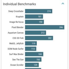 Foto 12 de 43 de la galería benchmarks-nexus-5-android-5-1-1 en Xataka Android