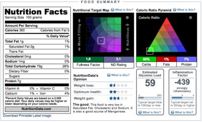 Análisis Nutricional: arroz blanco de grano medio (II)