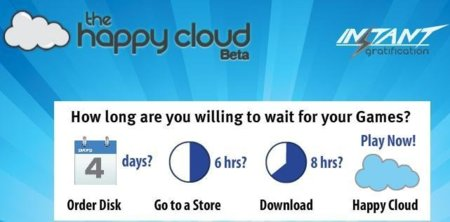 Happy Cloud: ¿el futuro de los videojuegos está en la descarga progresiva desde la nube?