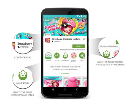 Google Play Ninos